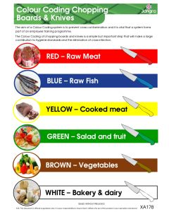 Colour Coded Chopping Board/Knife Wall Chart (A3)